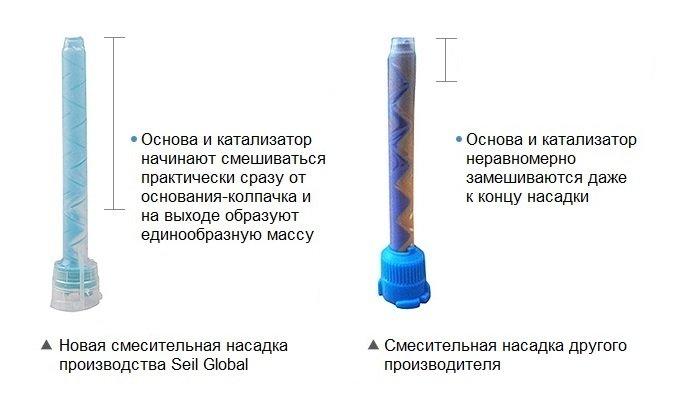 Новая смесительная насадка производства SEIL GLOBAL